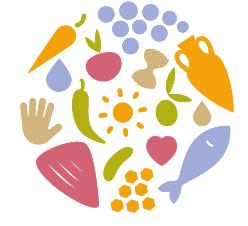 Declaración Dieta Mediterránea